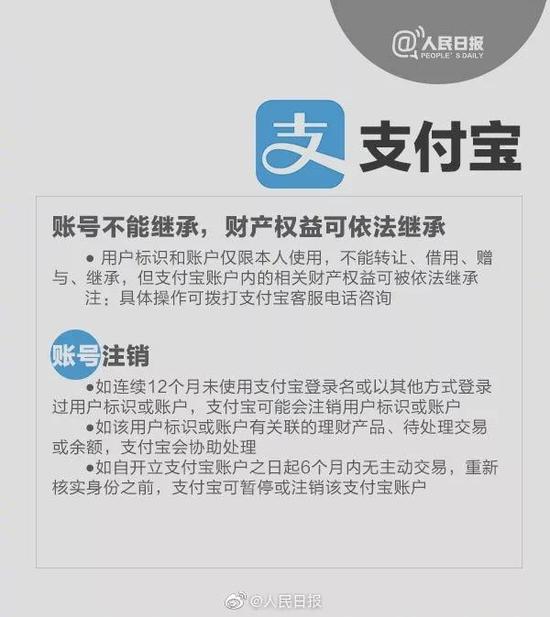 QQ、微信等账号可以继承吗?看完你就知道了!  第6张